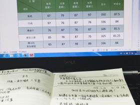 【康哥日记】第28篇:计算机专业培训第3天,今天学到很多实用技巧